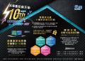 台北市市場處:光華十周歲大回饋 促銷優惠送好禮