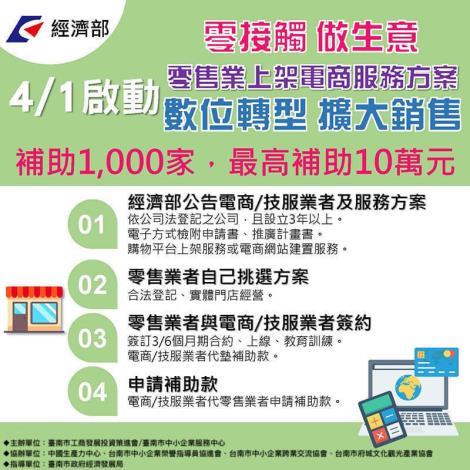 經濟部補助零售業上架電商服務 每案最高補助10萬元