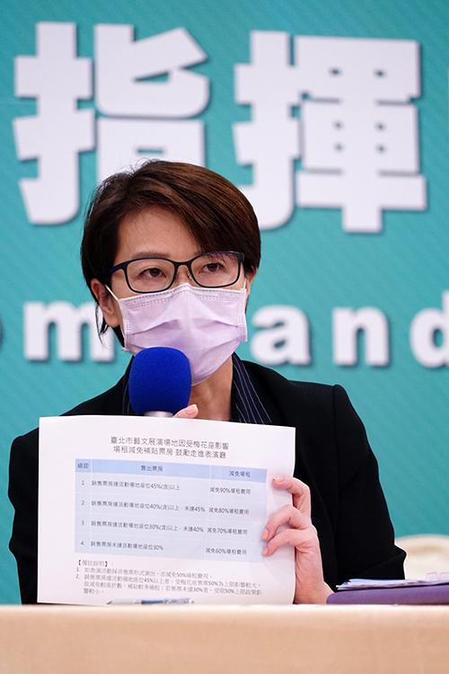 台北市公布第三波解封場館 6月1日起均恢復開放