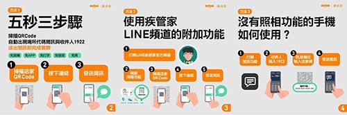 新光人壽全省服務據點配合「簡訊實聯制」上路