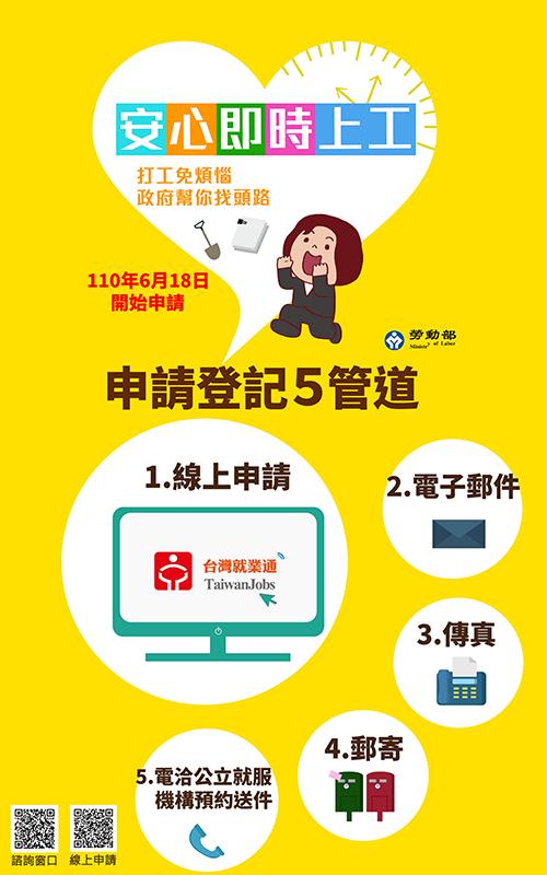 「安心即時上工」再啟動助就業 勞動部高屏澎東分署釋出逾3000職缺