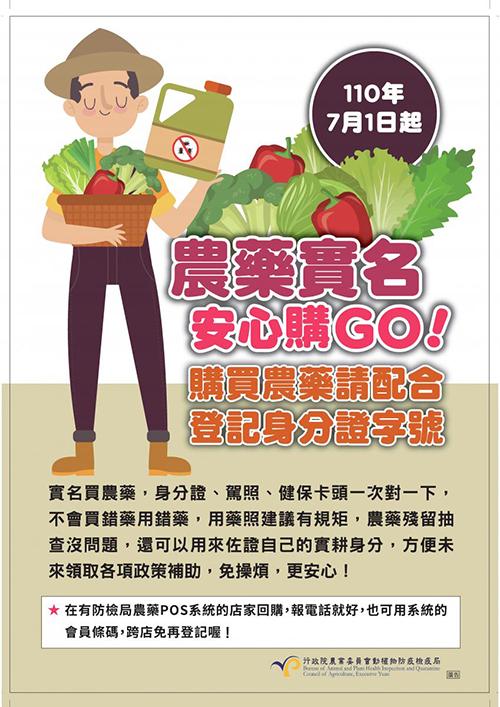 農藥購買7月1日實名制上路,農產好安心,農民保福利